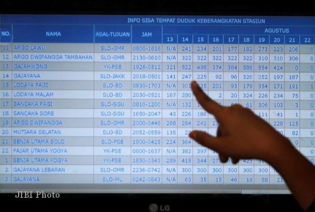 Ilustrasi tiket kereta api (JIBI/Solopos/Dok)