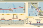 JEMBATAN SELAT SUNDA: 10 Gubernur Sumatera Dukung Penuh Pembangunan
