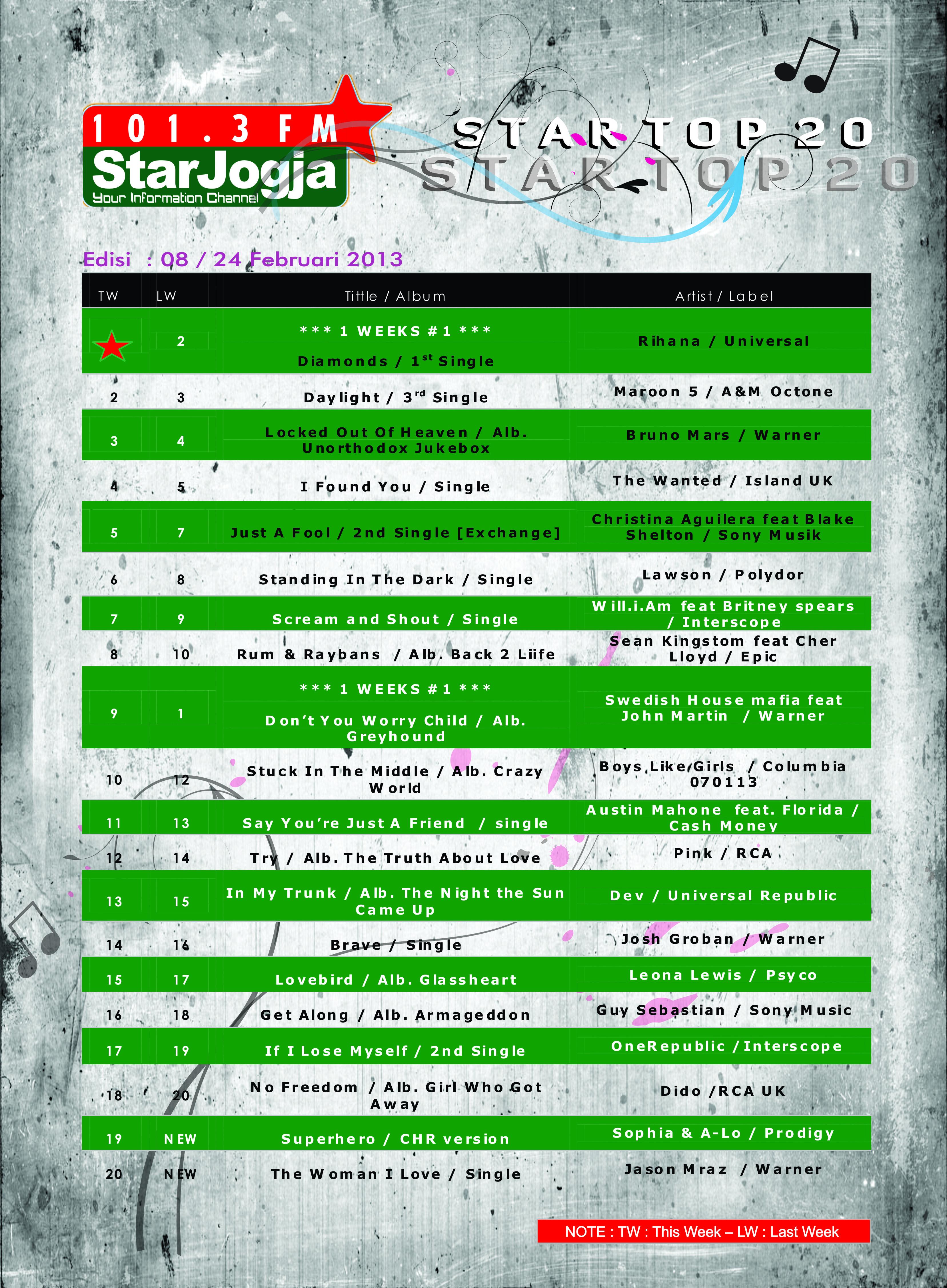 Indonesia 30 edisi 24 Feb 2013