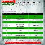 Star Indie 10 – Edisi 24 Maret 2013