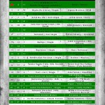 Indonesia 30 – Edisi 24 Maret 2013