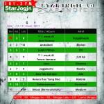 Star Indie 10 Edisi 31 Maret 2013