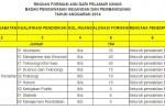 Formasi CPNS BPKP 2014 (panselnas.menpan.go.id)