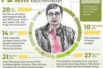 SOLOPOS HARI INI : Anak Buah SBY Pasang Badan, Medali Emas Asian Games hingga Preview Liga Champions