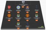 11 pemain terbaik Liga Inggris pekan ke-30 (Whoscored)
