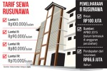 RUSUNAWA SOLO: Pemkot Solo Kaji Ulang Retribusi Rusunawa