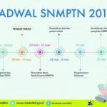Simak! Inilah Jadwal SBMPTN 2016