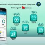 APLIKASI OPERA : Opera Max Bikin Smartphone Samsung Hemat data