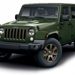 Jeep Wrangler 75th Anniversary. (Autoevolution.com)