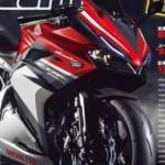 SEPEDA MOTOR TERBARU : Honda CBR250RR Dua Silinder Rilis 25 Juli?