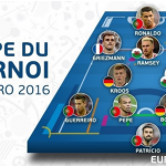 Inilah Team of the Tournament Euro 2016 versi UEFA
