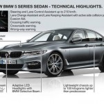 Mobil Hybrid BMW 530e Cuma Butuh 2 Liter untuk Tempuh 100Km