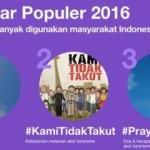#RI1 Paling Banyak Dicuitkan, Inilah 10 Hashtag Terpopuler Sepanjang 2016