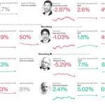 Presiden Jokowi Pemimpin Negara Terbaik se-Asia & Australia 2016 Versi Bloomberg