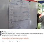 PILKADA JAKARTA: Menang di TPS Agus & Silvy, Ahok Kalah di Pulau Pramuka