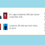 PILKADA SALATIGA : Rekapitulasi PPK dan Website KPU Selisih 100 Suara!