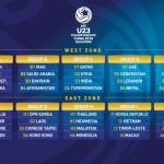 Kualifikasi Piala Asia U-23 2018 (The-afc.com)
