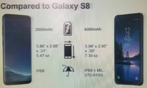 Bocoran Samsung Galaxy S8 Active yang beredar di jejaring sosial. (Istimewa/Weibo)