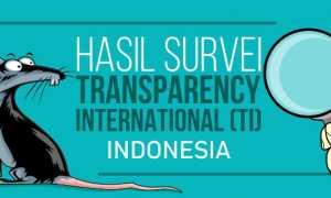 Indeks persepsi korupsi Indonesia 2017 menurut survei Transparency International. (Whisnu Paksa/JIBI/Solopos)