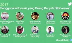 10 tokoh Indonesia yang paling sering dibicarakan di Twitter 2017. (Istimewa/Twitter.com)