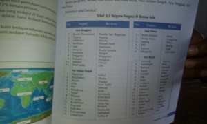Halaman buku IPS terbitan Yudhistira yang berisi materi menyebut Yerusalem sebagai ibu kota Israel. (Muhammad Ismail/JIBI/Solopos)