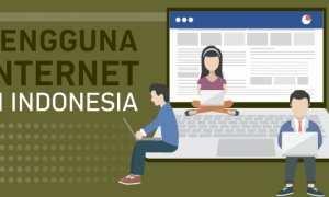 Gambaran penggunaan Internet di Indonesia. (Whisnu Paksa/JIBI/Solopos)