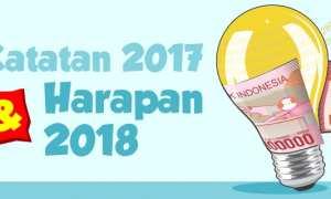 Perekonomian Soloraya dan nasional 2017 dan harapan untuk 2018. (Whisnu Paksa/JIBI/Solopos)