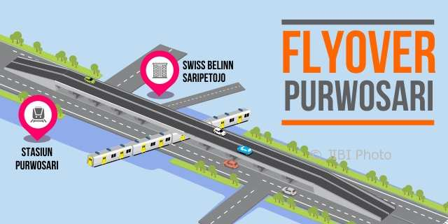 Fly over Purwosari Solo (Whisnu P/JIBI/Solopos)