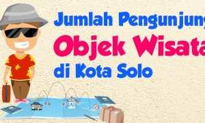 Kunjungan wisatawan di Kota Solo (Whisnu P/JIBI/Solopos)
