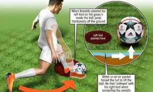 Grafis teori tendangan penalti hantu Ronaldo (thesun.co.uk)