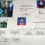 10 Mahasiswa di Malang diduga jadi korban pencucian otak