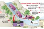 KECELAKAAN: Bus Rombongan Siswa TK Terperosok, Dua Luka Parah