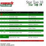 Indonesia 30 Edisi 17 Februari 2013