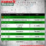 Star Indie 10 Edisi 17 Februari 2013