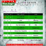 Star Indie 10 Edisi 14 April 2013