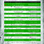 Star Top 20 (Internasional Music Chart) Edisi 14 April 2013