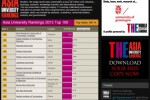 Tak Ada Indonesia di Daftar Universitas Unggulan Times Higher Education