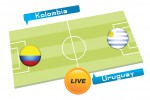 TEBAK SKOR PIALA DUNIA 2014 : Kolumbia vs Uruguay