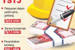 WISATA SOLO : PT Tani Nelayan Indonesia Jadi Investor TSTJ