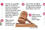 PENIPUAN CPNS KARANGANYAR : JPU Tuntut Penipu CPNS 4 Tahun Penjara