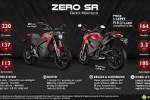 MOTOR LISTRIK : Motor Listrik Zero Bisa Dibeli di Jakarta dan Bali