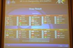 PIALA ASIA U-23 2016 : Satu Grup dengan Korsel, Indonesia Tuan Rumah Kualifikasi Piala Asia U-23