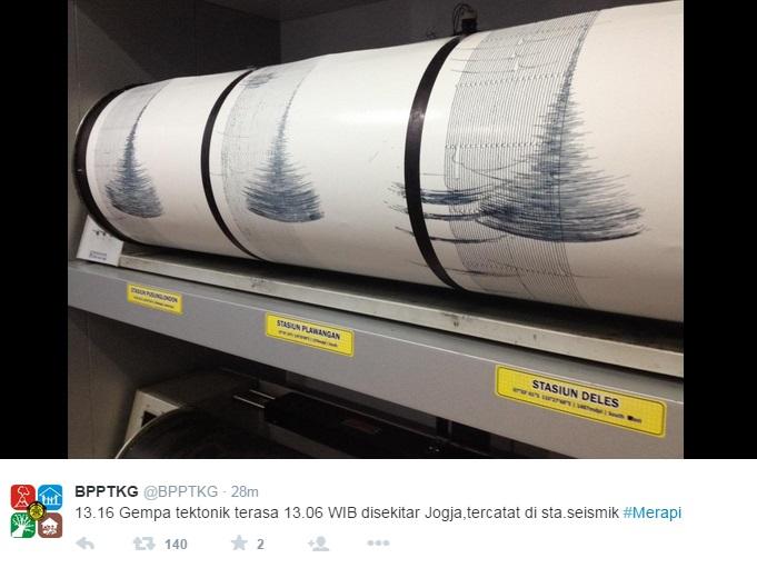 Info gempa dari BPPTKG (Istimewa)