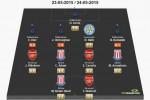 LIGA INGGRIS 2015 : Inilah 11 Pemain Terbaik Pekan Terakhir Premier League