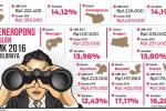UMK KARANGANYAR 2016 : Apindo Soloraya Berkukuh Ajukan Gugatan, Bupati Karanganyar Minta Terima Keputusan