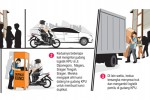 PENCURIAN SRAGEN : Pencuri Logistik Pilkada Dituntut 2,5 Tahun Penjara