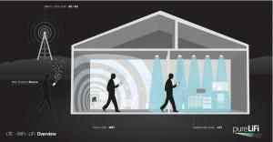 Tips Hindari Aksi Fakir Sinyal Pembobol Wifi