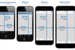Desain Iphone 8 Bakal Mirip Seri Lawas