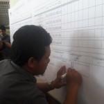 HASIL PILKADA BOYOLALI : Panwaslu Beri 27 Catatan untuk KPU Boyolali