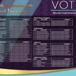 PUTERI INDONESIA 2016 : Begini Cara Vote Puteri Indonesia Favorit Kepulauan